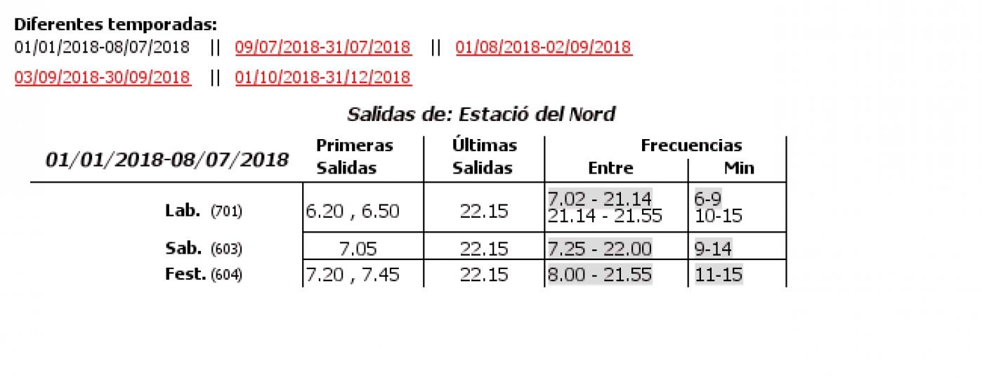 Tabla de horarios y frecuencias de paso en sentido ida Línea 81: Hospital General - Avenida Blasco Ibáñez