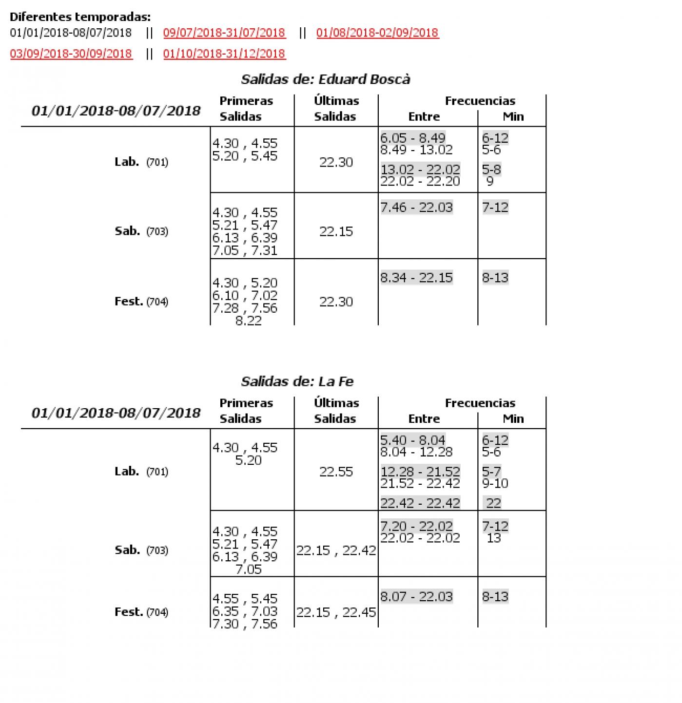 Tabla de horarios y frecuencias de paso en sentido ida Línea 89: Circular - Ronda Trànsits