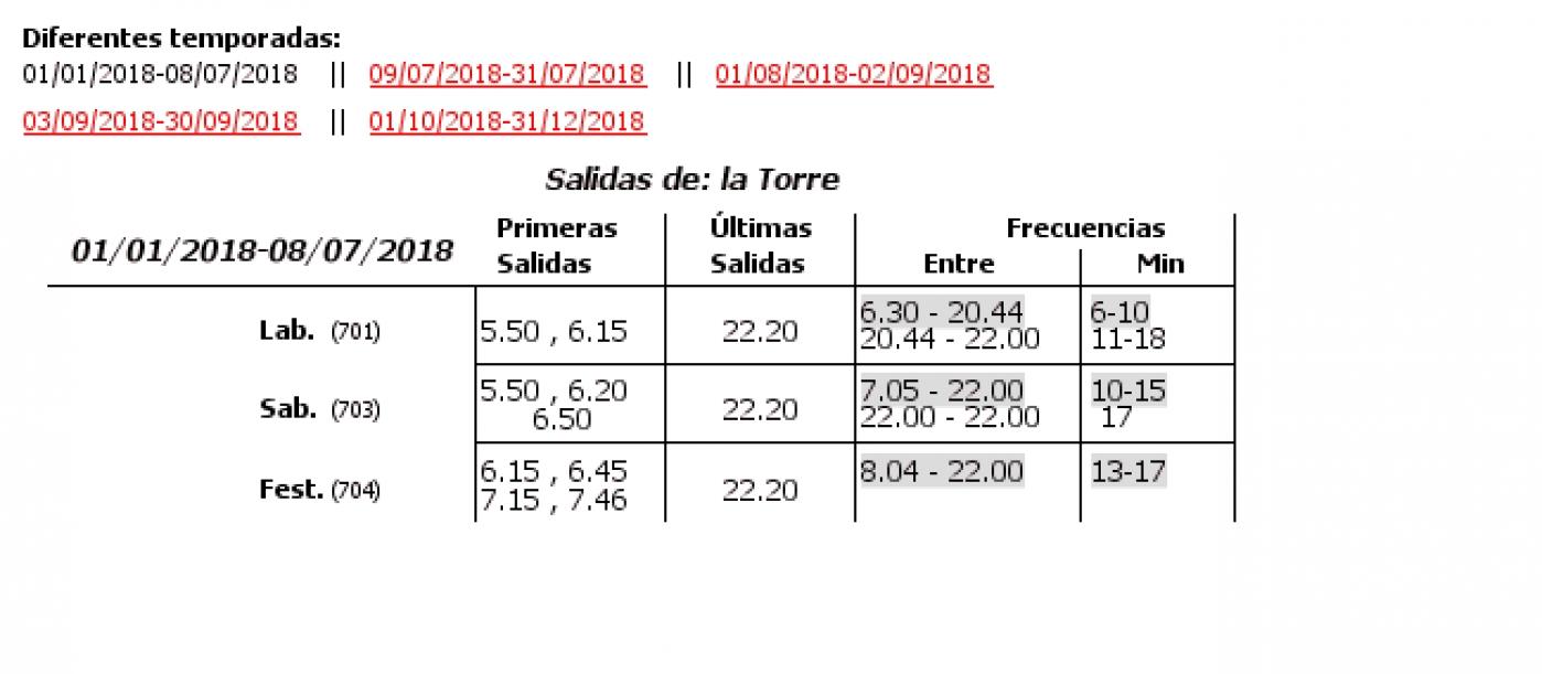 Tabla de horarios y frecuencias de paso en sentido ida Línea 9: La Torre - Universitats