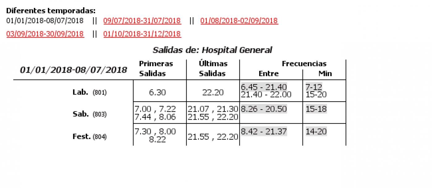 Tabla de horarios y frecuencias de paso en sentido ida Línea 95: Hospital General - P. Capc. - Ciutat Arts i Ciències