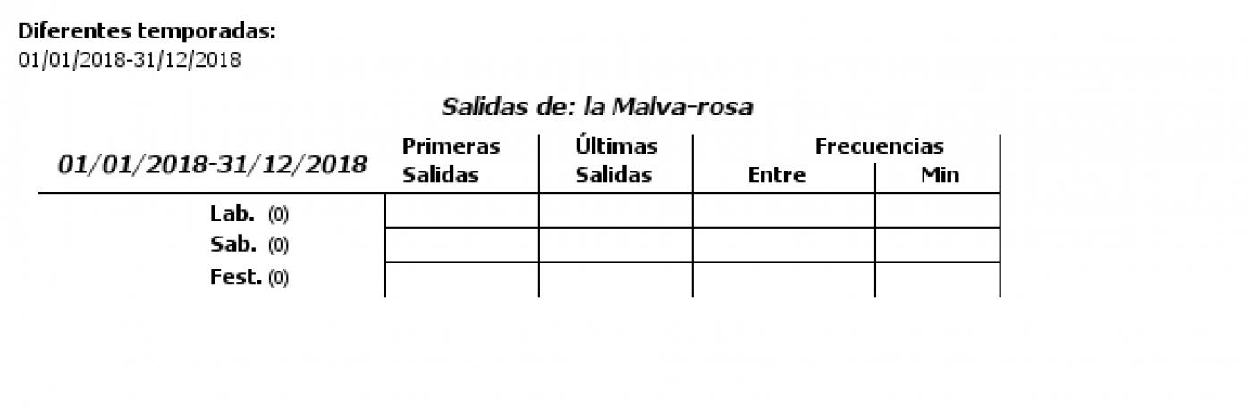 Tabla de horarios y frecuencias de paso en sentido vuelta Línea 1: Estació d'autobusos - La Malva-Rosa