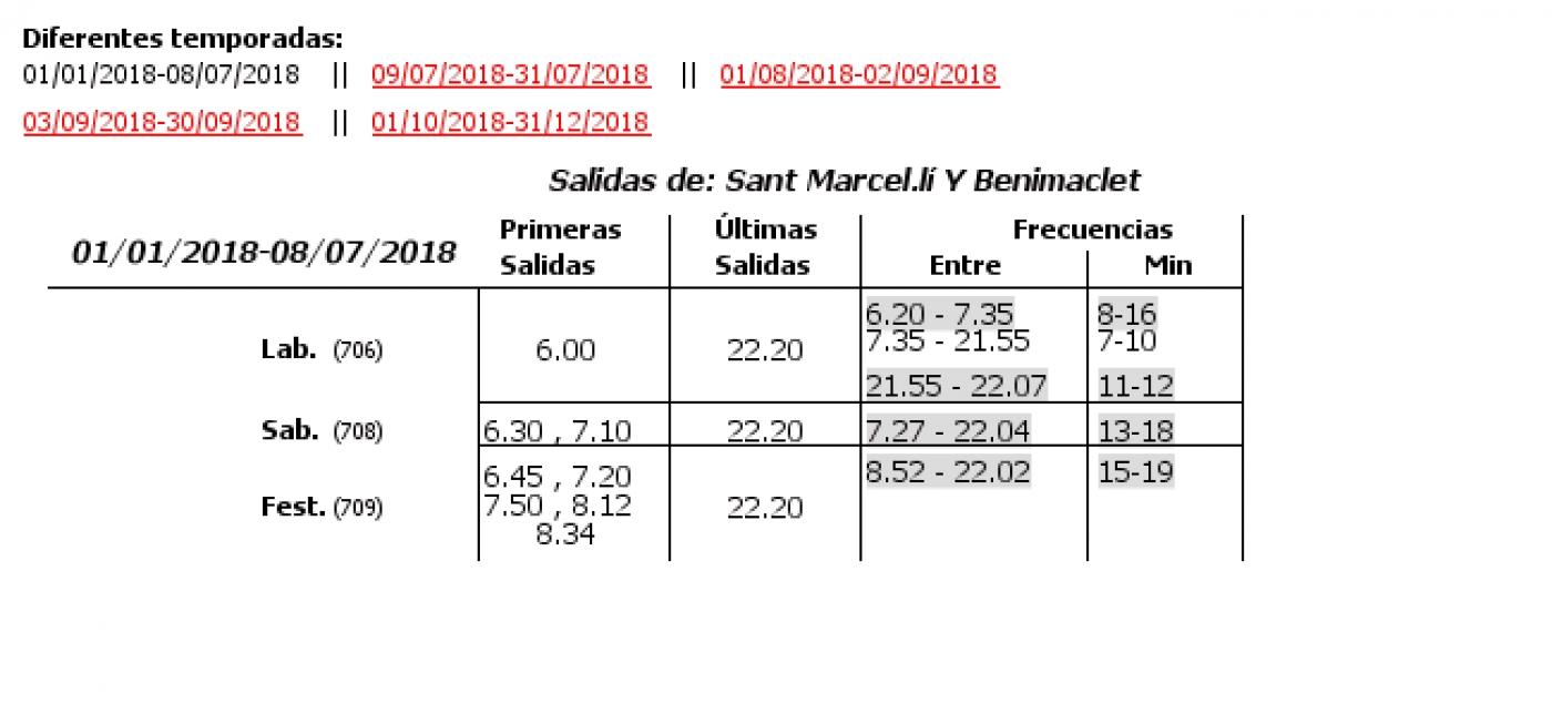 Tabla de horarios y frecuencias de paso en sentido vuelta Línea 10: Benimaclet - Sant Marcel
