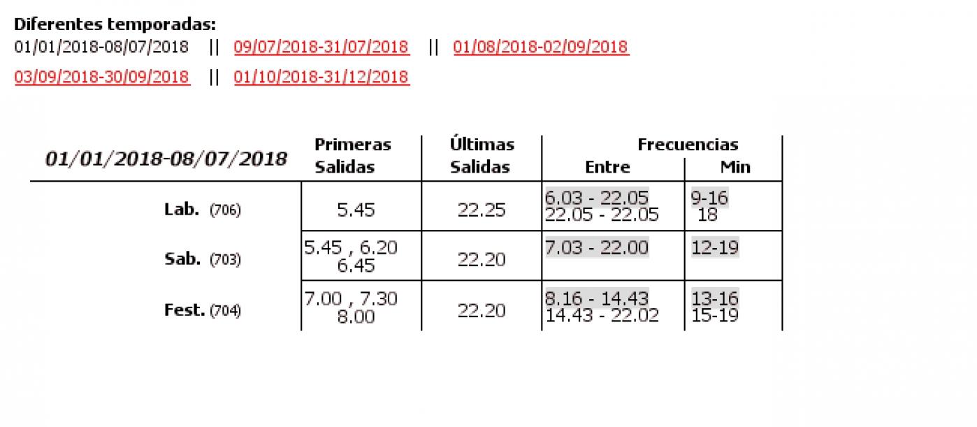 Tabla de horarios y frecuencias de paso en sentido vuelta Línea 11: Patraix - Orriols
