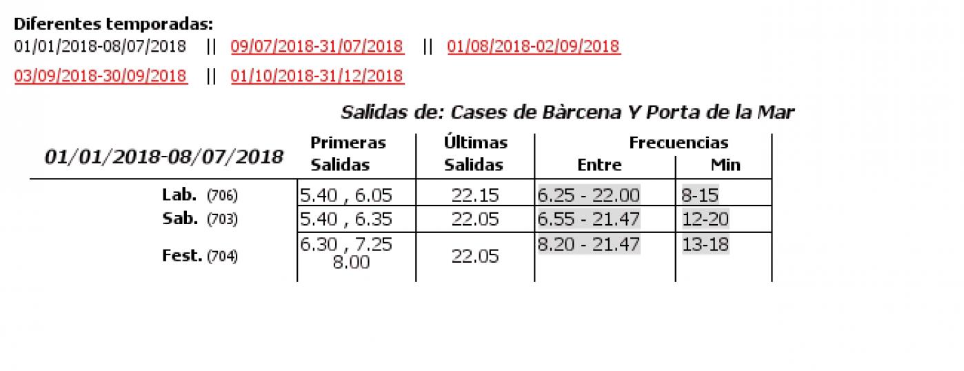 Tabla de horarios y frecuencias de paso en sentido vuelta Línea 16: Vinalesa - Plaza d l'Ajuntament