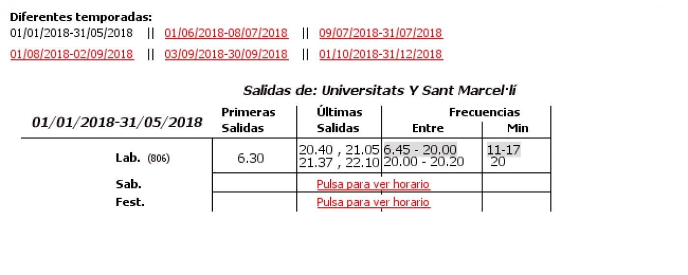 Tabla de horarios y frecuencias de paso en sentido vuelta Línea 18: Nou Hospital La Fe - Universitats
