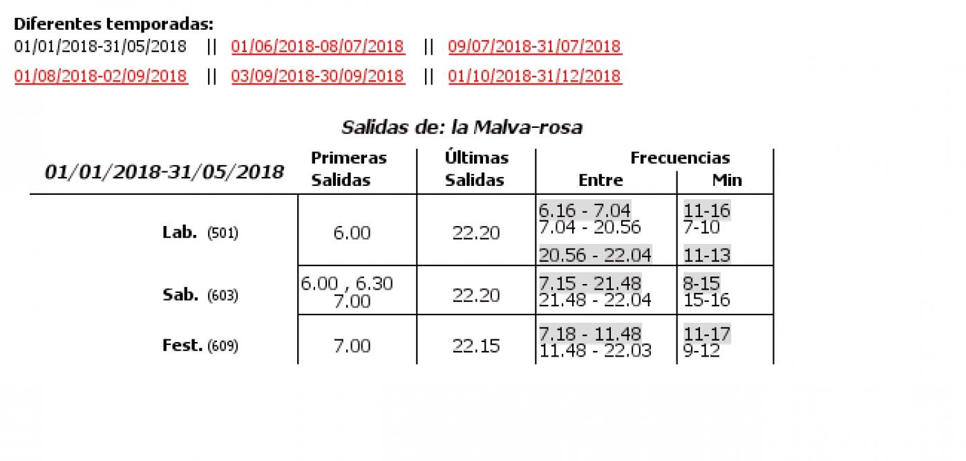 Tabla de horarios y frecuencias de paso en sentido vuelta Línea 19: La Malva-Rosa - Marina Real - Plaza d l'Ajuntament