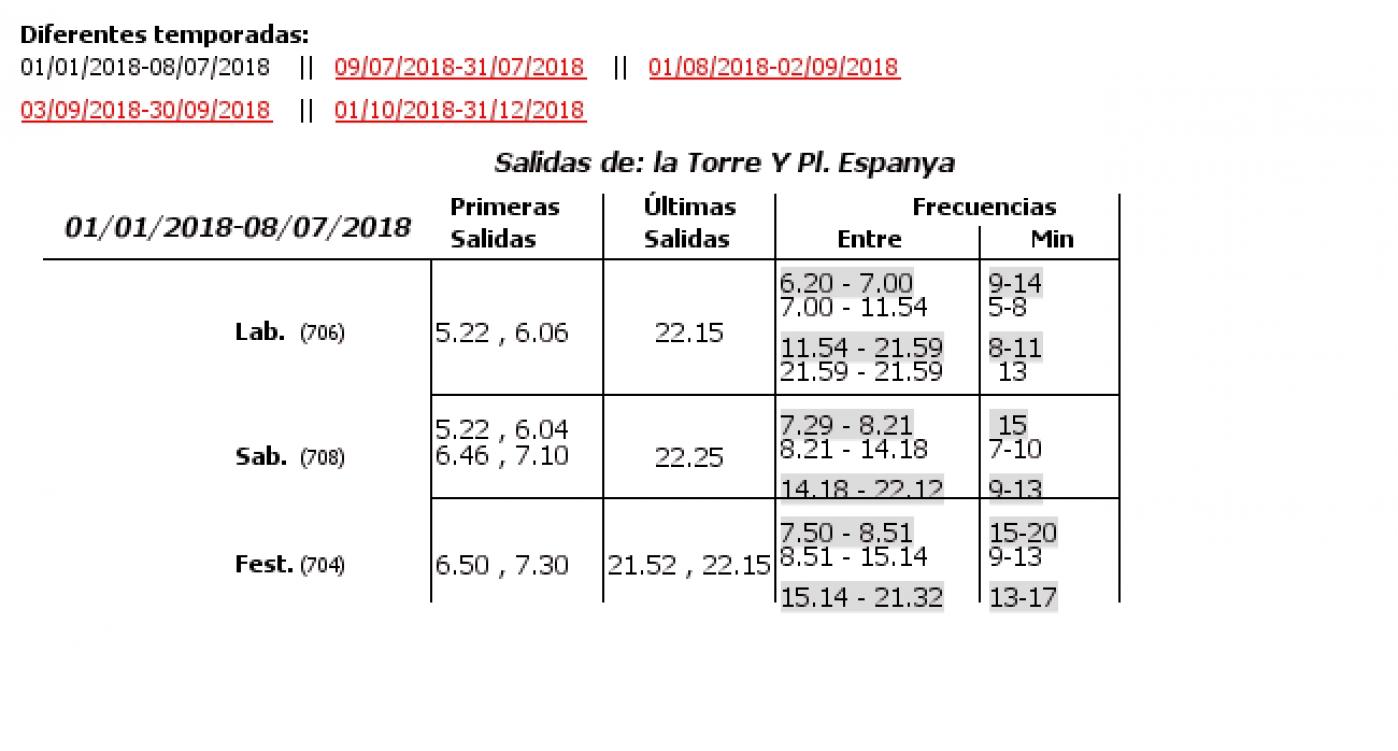 Tabla de horarios y frecuencias de paso en sentido vuelta Línea 27: La Torrel - Mercat Central