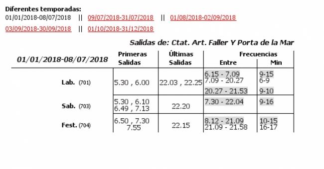 L nea 28 autobuses emt de valencia for Horario oficina correos valencia