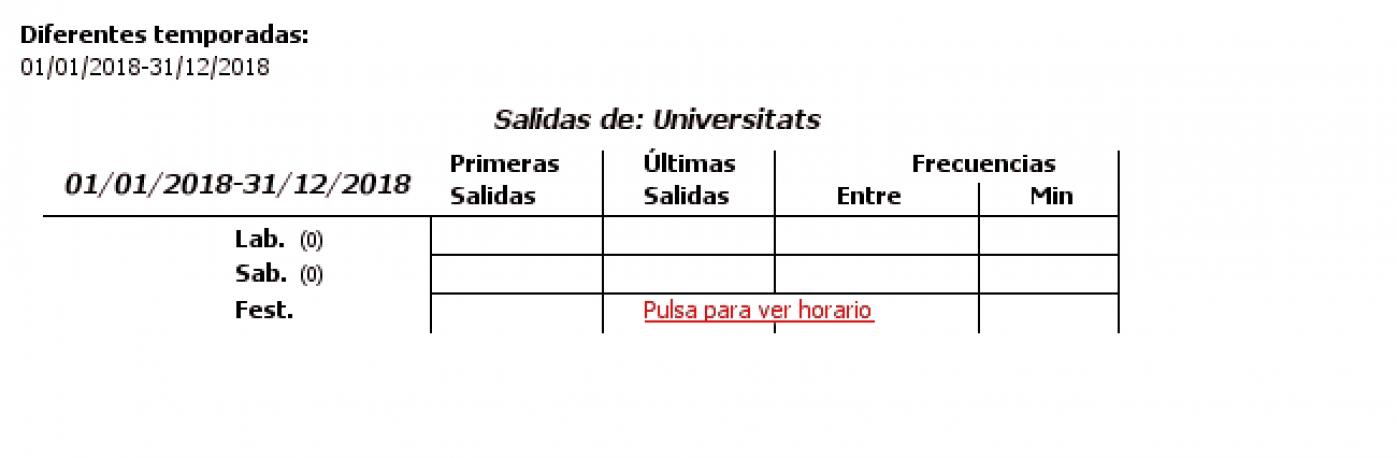Tabla de horarios y frecuencias de paso en sentido vuelta Línea 29: Avenida del Cid - Universitats