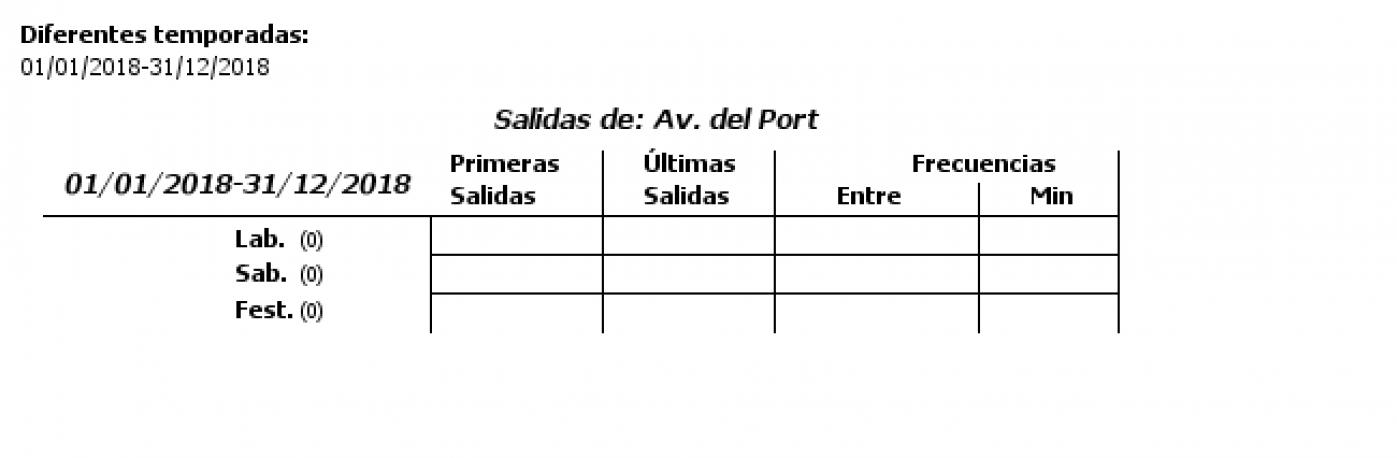Tabla de horarios y frecuencias de paso en sentido vuelta Línea 3: Avenida del Cid - Natzaret - Plaza d l'Ajuntament