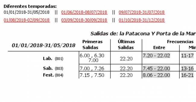 L nea 31 autobuses emt de valencia for Horario oficina correos valencia