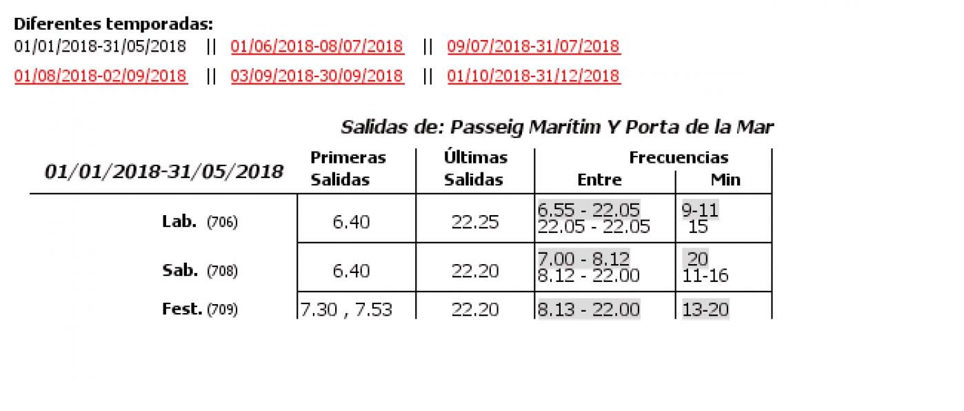 Tabla de horarios y frecuencias de paso en sentido vuelta Línea 32: Passeig Marítim - Marqués de Sotelo
