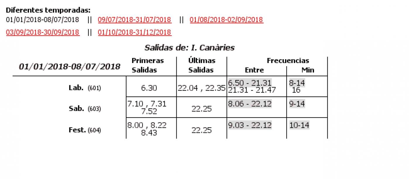 Tabla de horarios y frecuencias de paso en sentido vuelta Línea 35: Plaza d l'Ajuntament-Ciutat Arts i Ciències - I. Canàries