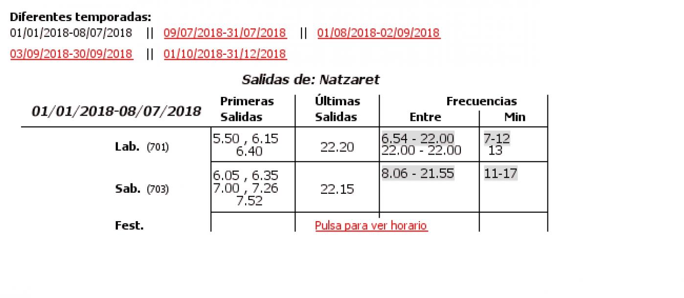 Tabla de horarios y frecuencias de paso en sentido vuelta Línea 4: Natzaret - Port Campanar
