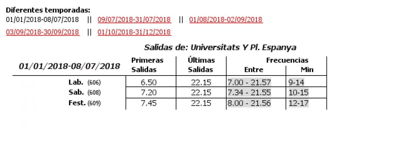 Tabla de horarios y frecuencias de paso en sentido vuelta Línea 40: Universitats - Estació Nord
