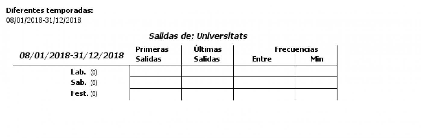Tabla de horarios y frecuencias de paso en sentido vuelta Línea 41: Universitats - Plaza Espanya