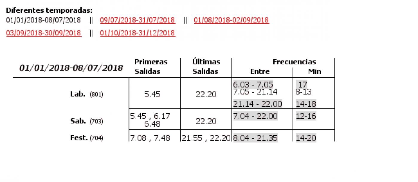 Tabla de horarios y frecuencias de paso en sentido vuelta Línea 6: Torrefiel - Malilla
