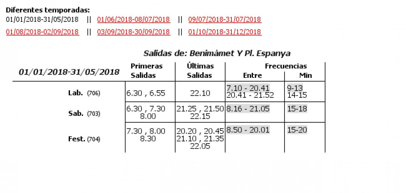 Tabla de horarios y frecuencias de paso en sentido vuelta Línea 62: Benimàmet - Plaza del Ayuntamiento