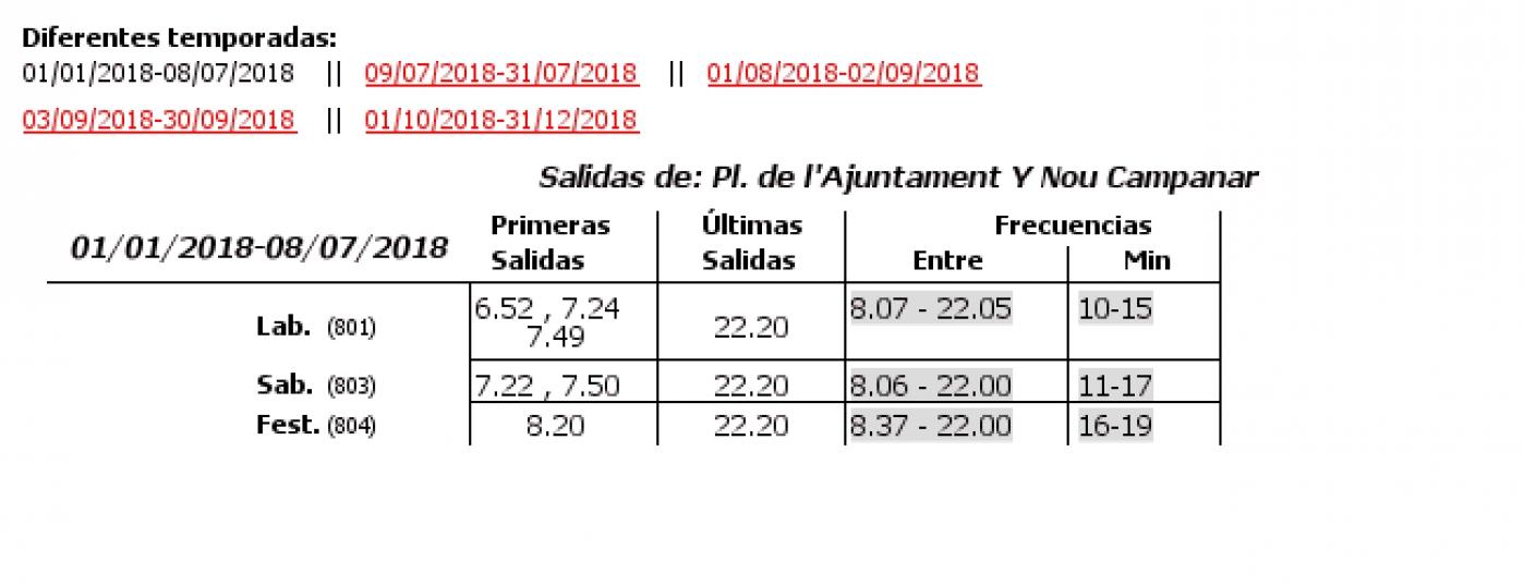 Tabla de horarios y frecuencias de paso en sentido vuelta Línea 67: Plaza del Ayuntamiento - Nou Campanar