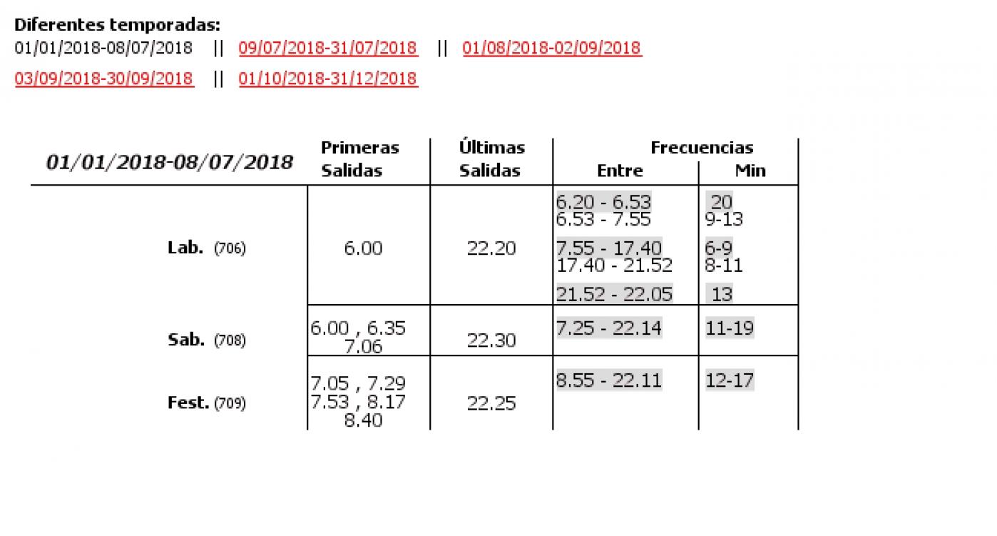 Tabla de horarios y frecuencias de paso en sentido vuelta Línea 71: La Llum - Universitats