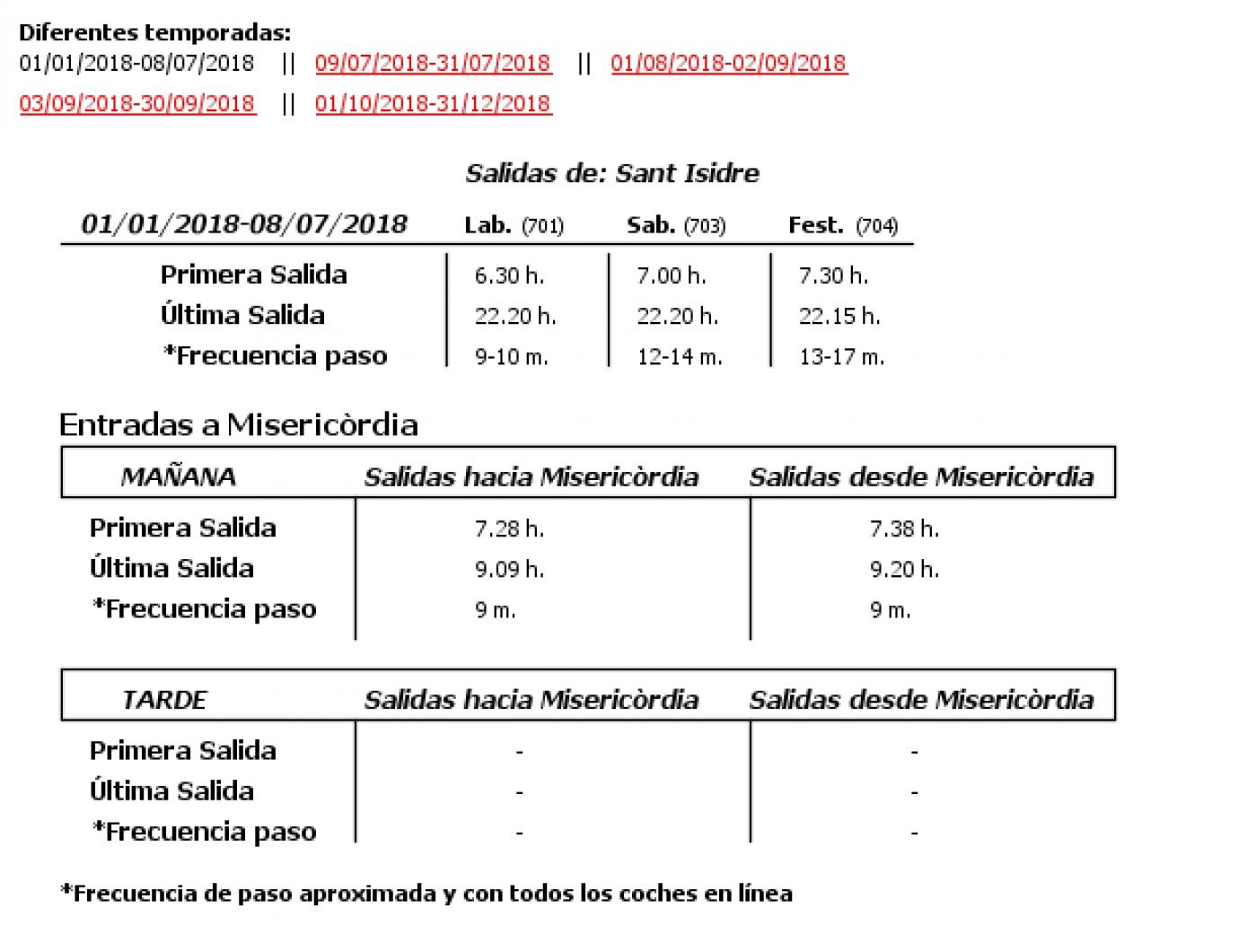 Tabla de horarios y frecuencias de paso en sentido vuelta Línea 73: Sant Isidre - Parreta
