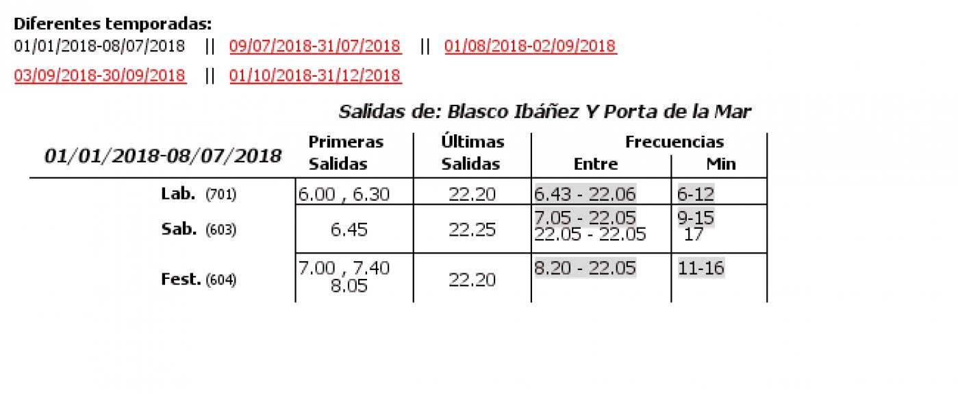 Tabla de horarios y frecuencias de paso en sentido vuelta Línea 81: Hospital General - Avenida Blasco Ibáñez
