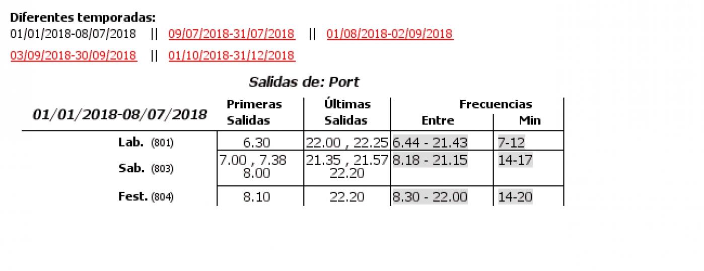 Tabla de horarios y frecuencias de paso en sentido vuelta Línea 95: Hospital General - P. Capc. - Ciutat Arts i Ciències