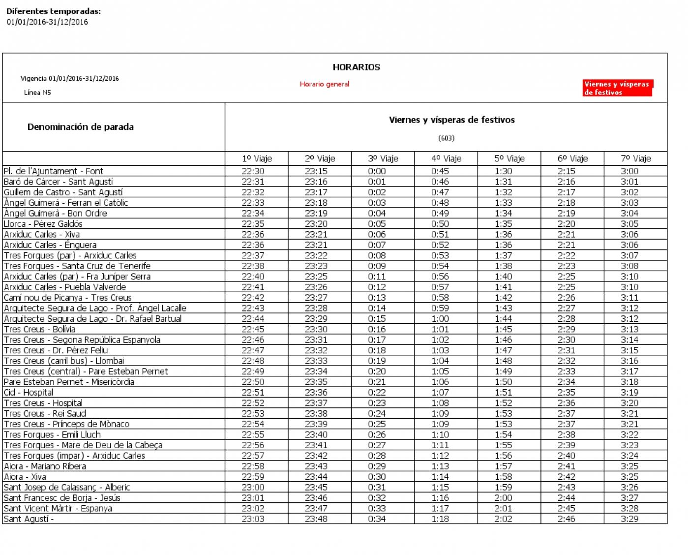 Tabla de horarios y frecuencias de paso en sentido vuelta los sábados Línea N05: Plaza del Ayuntamiento - Sant Isidre - La Fontsanta