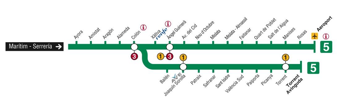 Recorrido esquemático, paradas y correspondencias Línea 5: Marítim Serrería - Aeroport